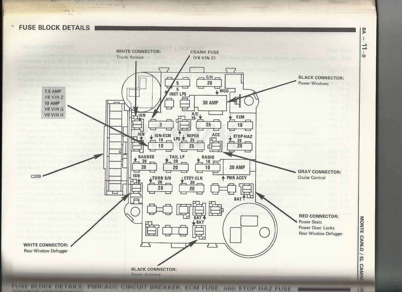 1985 Monte Carlo Fuse Box Diagram Wiring Diagrams Site Data A Data A Geasparquet It