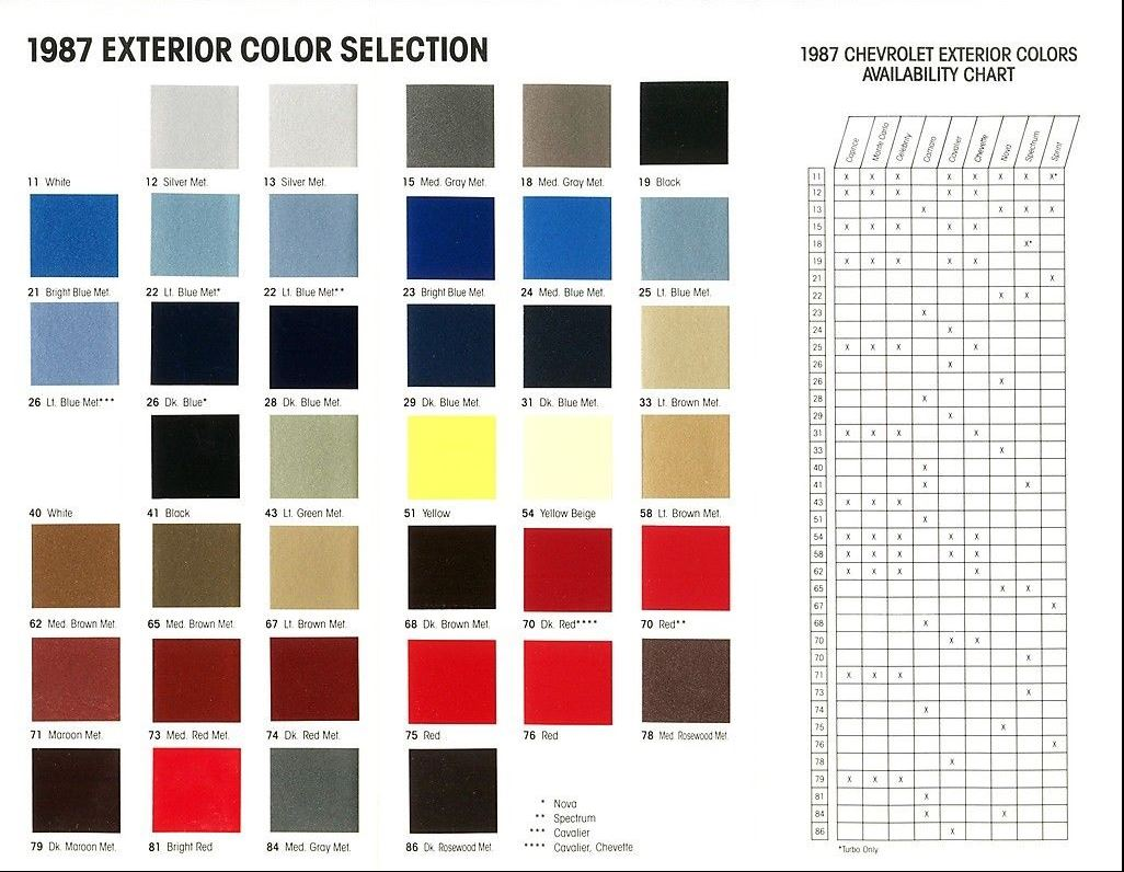 1987 chevy paint chips book